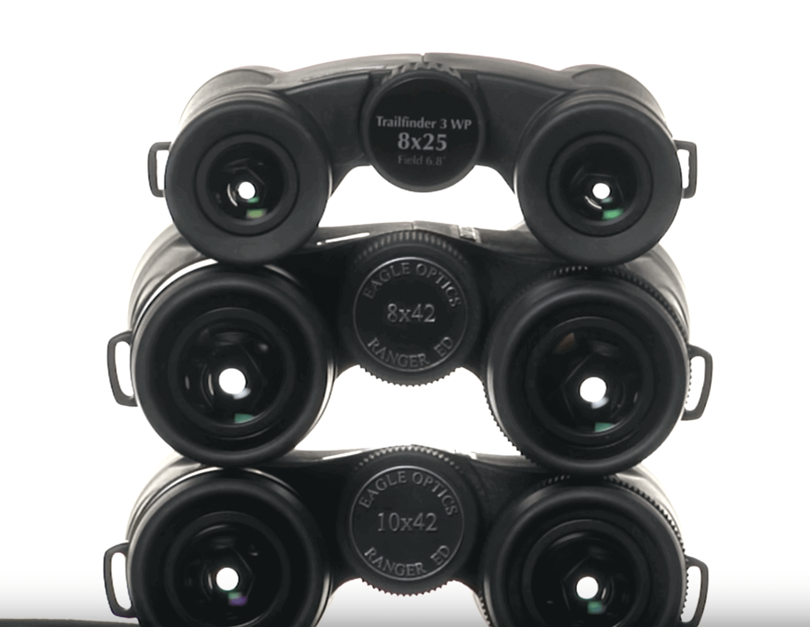 binoculars field of view