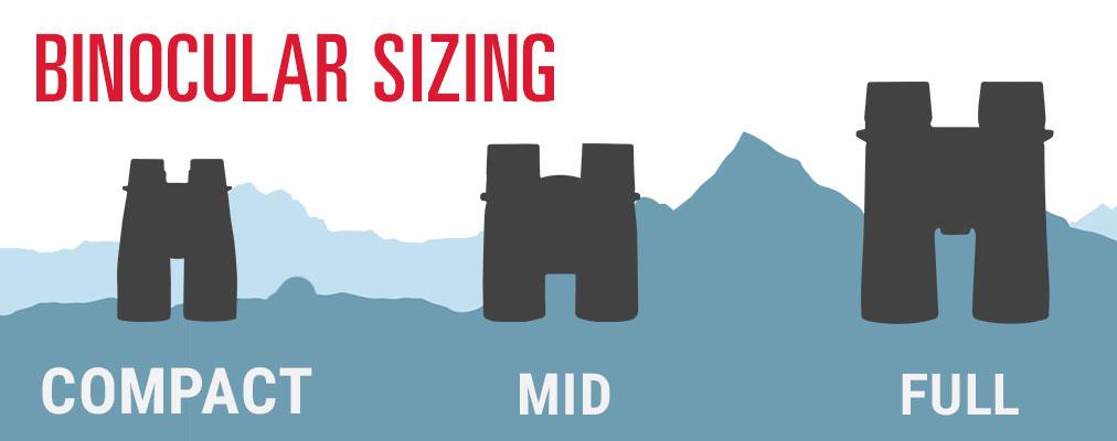 Binocular-size