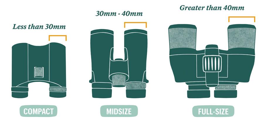 binoculars-sizes