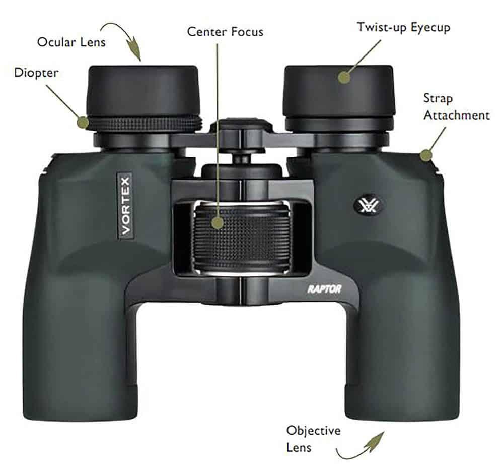 porro-binoculars