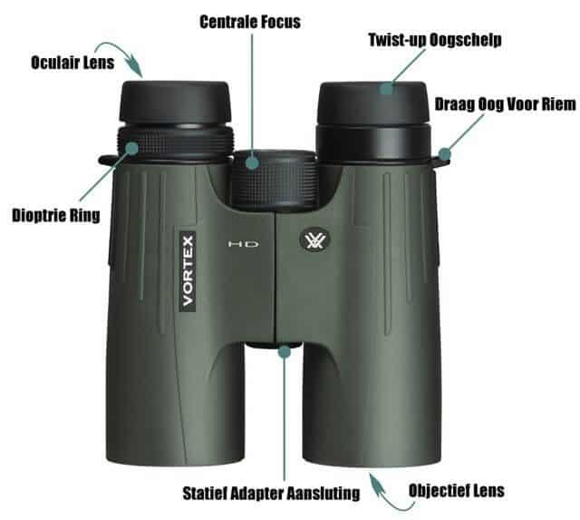 roof-binoculars