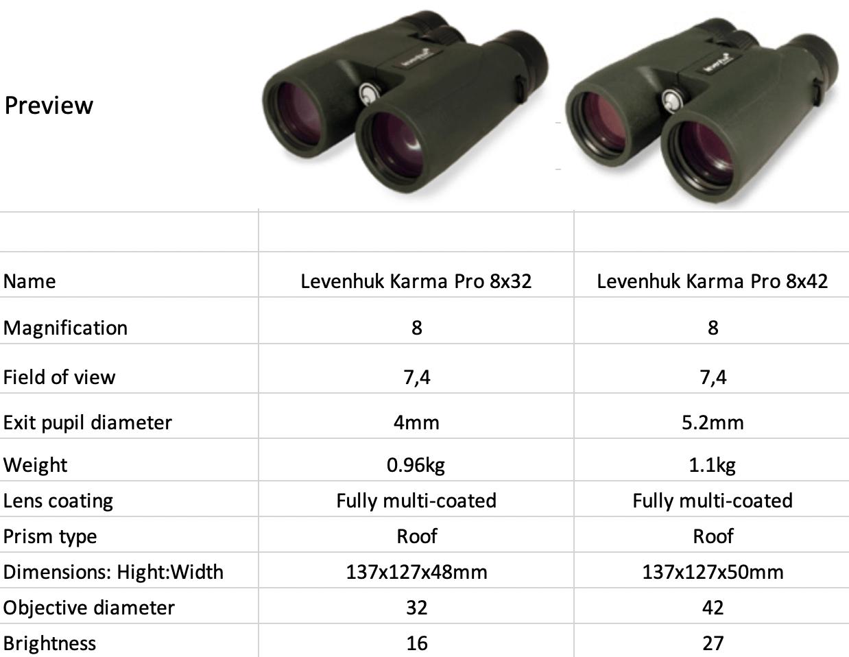 binoculars-comparison-table