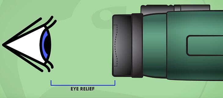 eye-relief