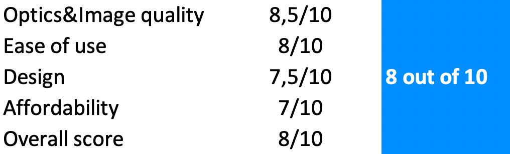 overall-score